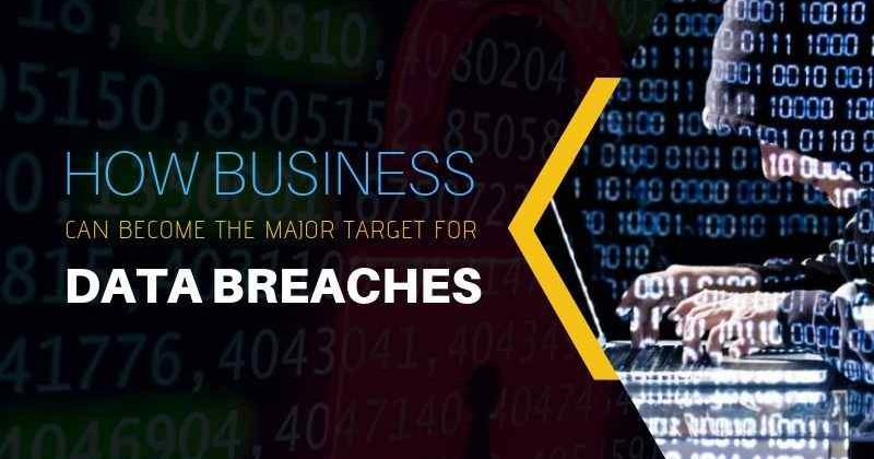 How Your Business can be One of the Most Targets for Data Breaches
